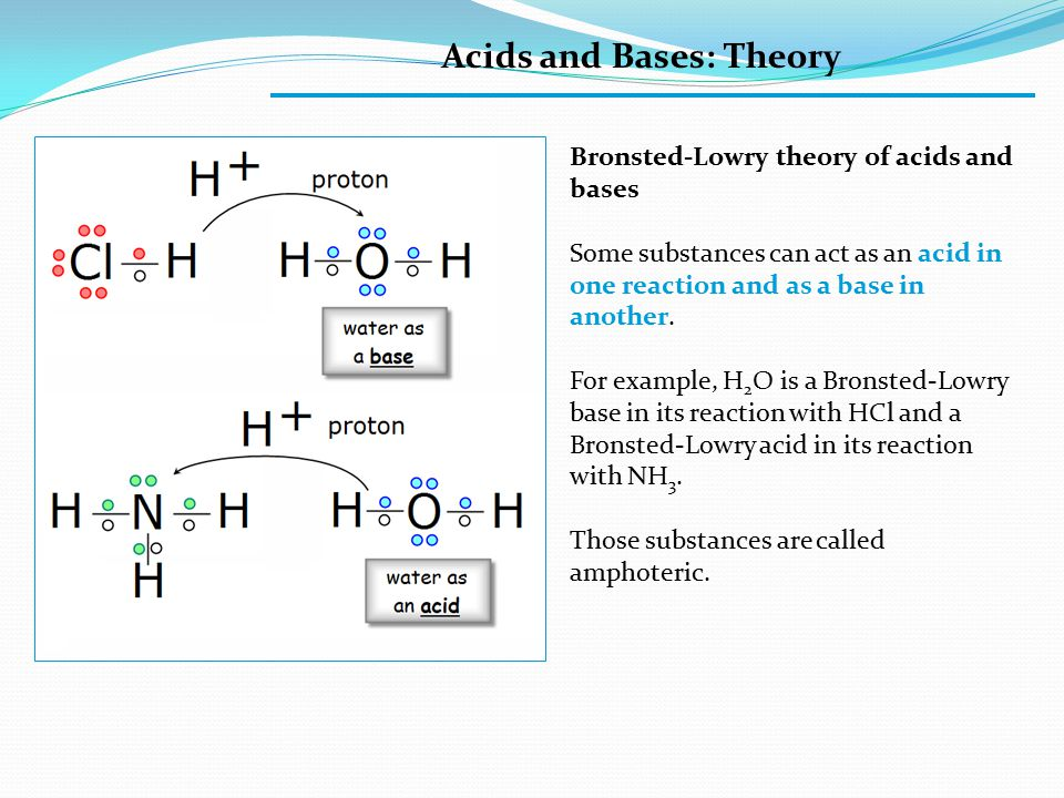 Acids and Bases: Theory Bronsted-Lowry theory of acids and bases Some substances can act as an acid in one reaction and as a base in another.