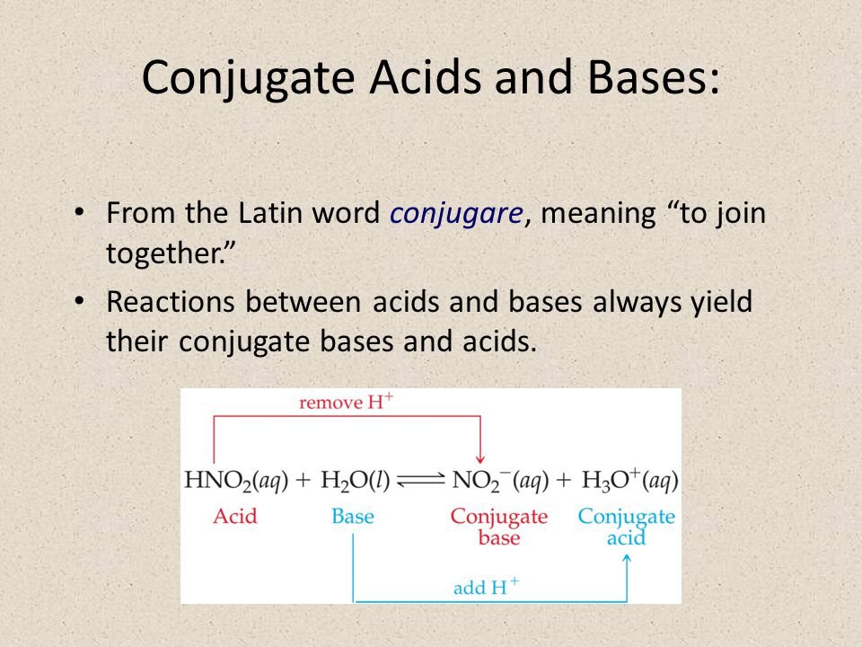 Conjugate Acids and Bases: From the Latin word conjugare, meaning to join together. Reactions between acids and bases always yield their conjugate bases and acids.