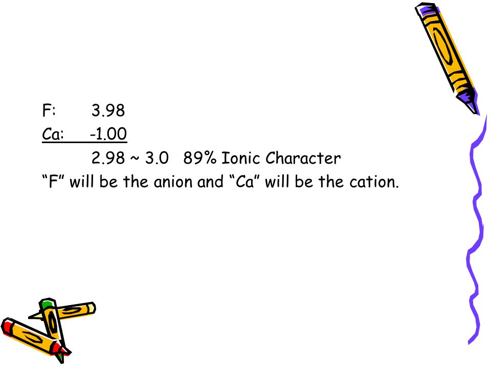 """F: 3.98 Ca: -1.00 2.98 ~ 3.0 89% Ionic Character """"F"""" will be the anion and """"Ca"""" will be the cation."""