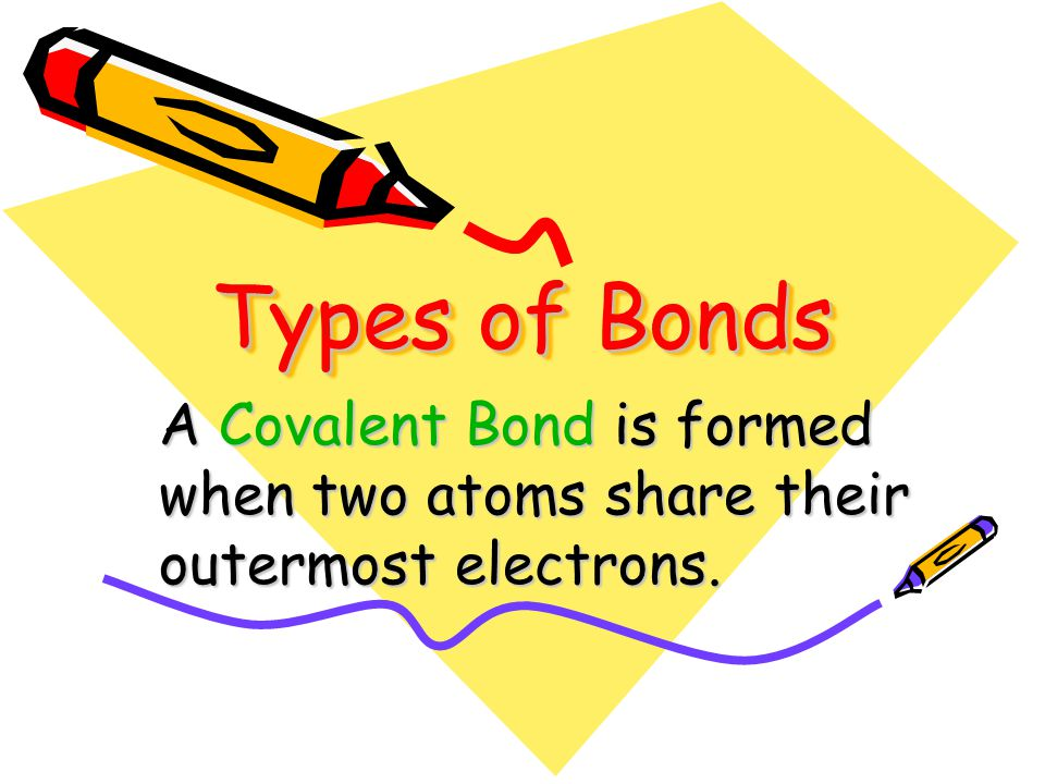 Types of Bonds A Covalent Bond is formed when two atoms share their outermost electrons.