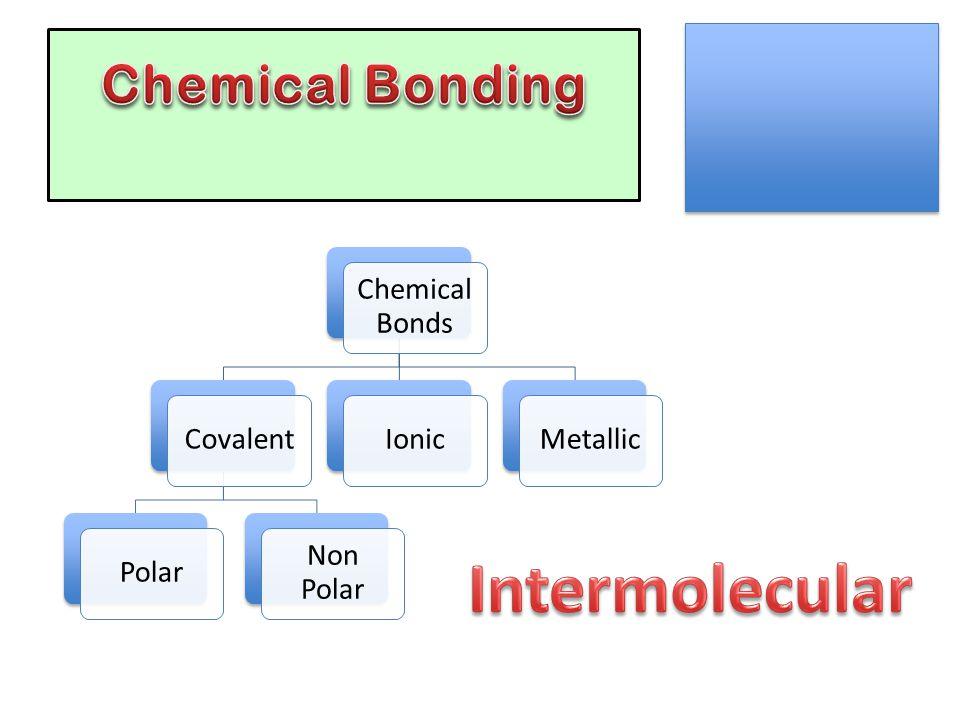 Chemical Bonds CovalentPolar Non Polar IonicMetallic