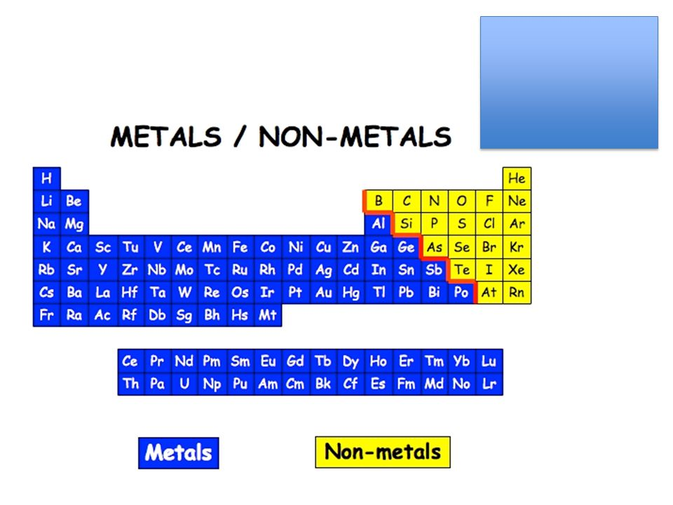 Chemical Bonds CovalentNonmetalsIonic Metal and a Nonmetal MetallicMetals