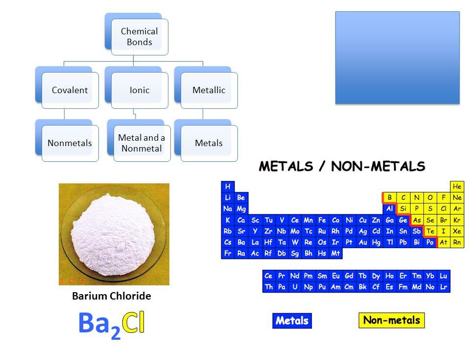 Bohr Diagrams Lewis Dot Diagrams Ne Argon