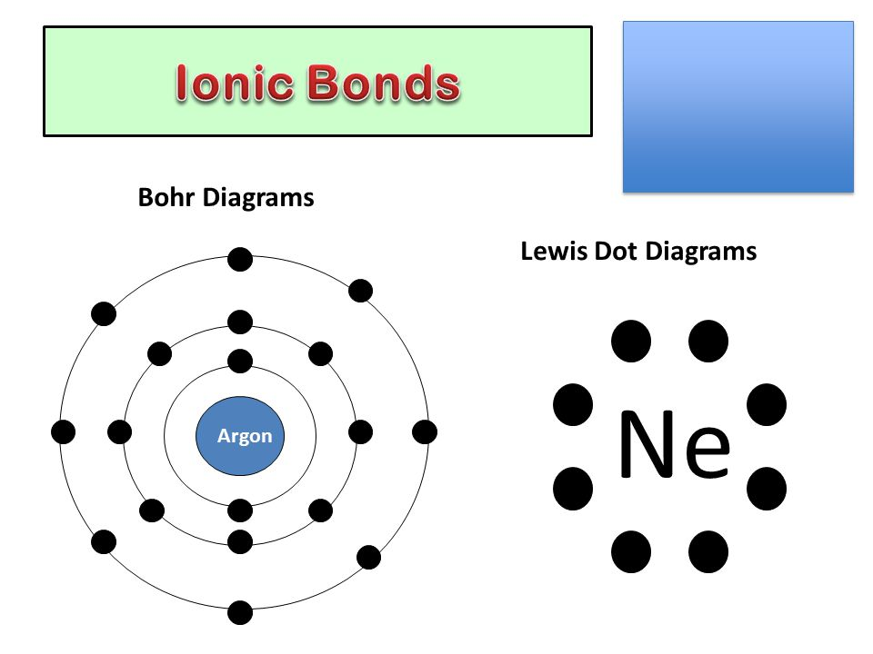 Draw an Illustration of an ionic bond forming between Potassium and Fluorine.