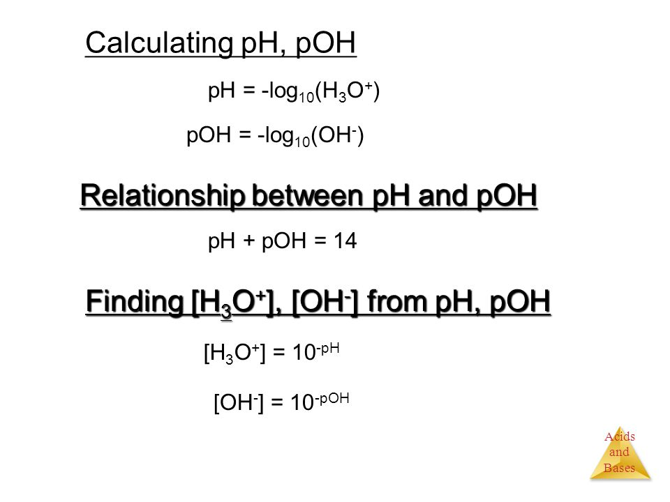 Acids and Bases Calculating pH, pOH pH = -log 10 (H 3 O + ) pOH = -log 10 (OH - ) Relationship between pH and pOH pH + pOH = 14 Finding [H 3 O + ], [OH - ] from pH, pOH [H 3 O + ] = 10 -pH [OH - ] = 10 -pOH