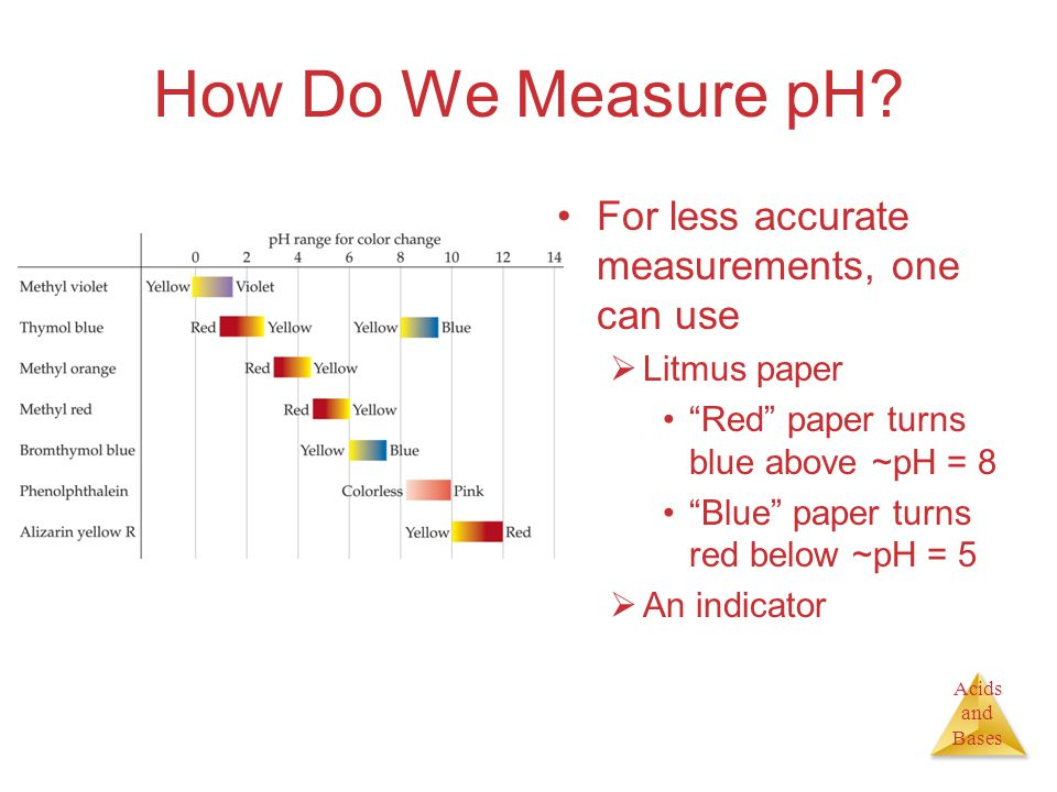 "Acids and Bases How Do We Measure pH? For less accurate measurements, one can use  Litmus paper ""Red"" paper turns blue above ~pH = 8 ""Blue"" paper tur"