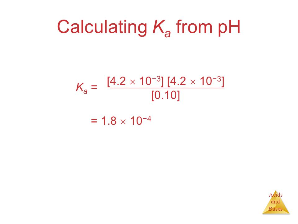 Acids and Bases Calculating K a from pH [4.2  10 −3 ] [0.10] K a = = 1.8  10 −4