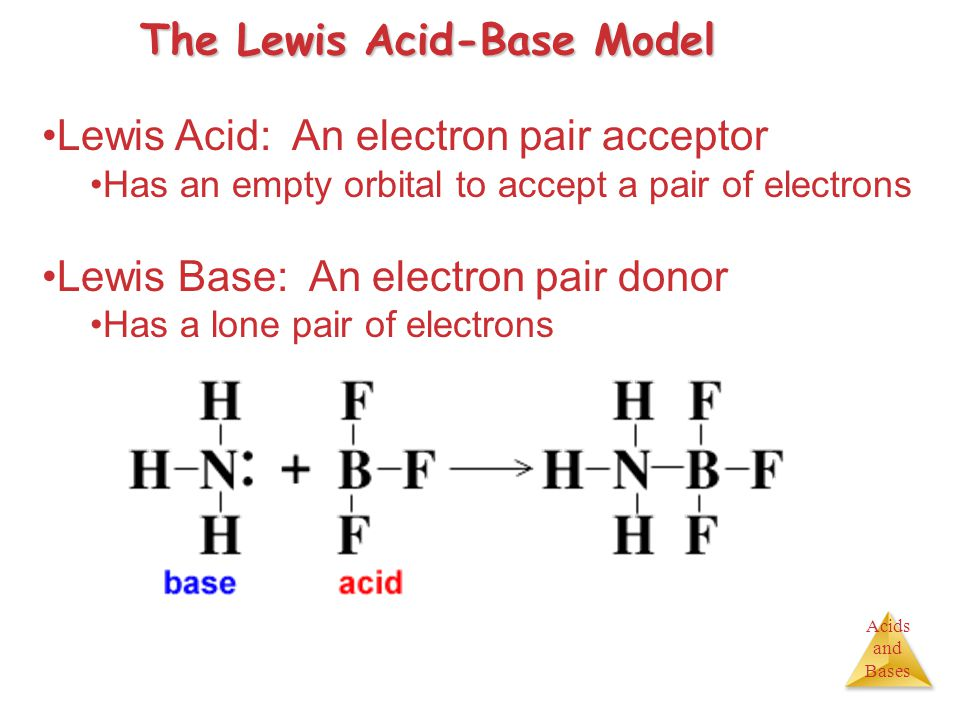 Acids and Bases The Lewis Acid-Base Model Lewis Acid: An electron pair acceptor Has an empty orbital to accept a pair of electrons Lewis Base: An elec