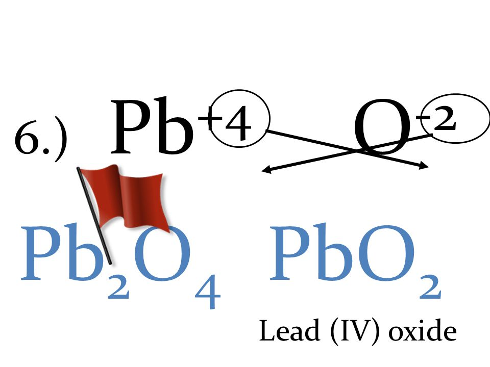6.) Pb +4 O -2 Pb 2 O 4 PbO 2 Lead (IV) oxide