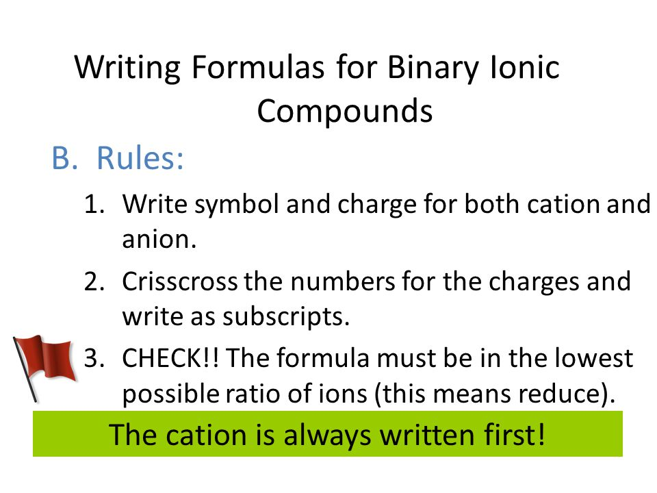 Writing Formulas for Binary Ionic Compounds B. Rules: 1.Write symbol and charge for both cation and anion. 2.Crisscross the numbers for the charges an