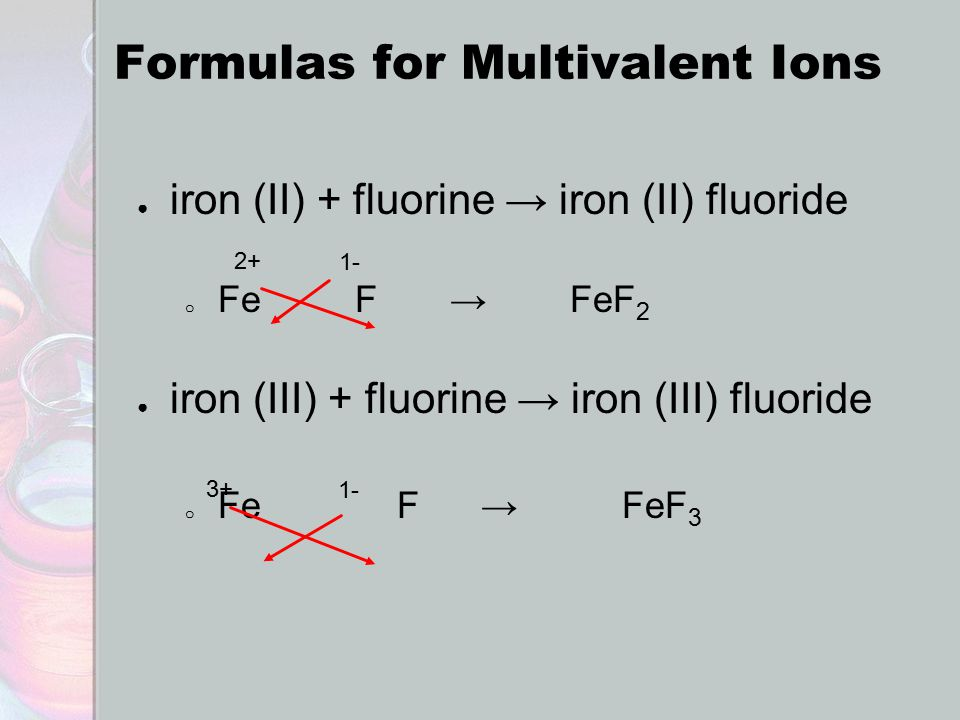 Formulas for Multivalent Ions ● iron (II) + fluorine → iron (II) fluoride o Fe F → FeF 2 ● iron (III) + fluorine → iron (III) fluoride o Fe F → FeF 3 2+ 1- 3+ 1-