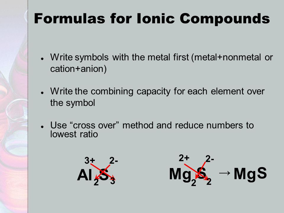 Formulas for Ionic Compounds ● Write symbols with the metal first (metal+nonmetal or cation+anion) ● Write the combining capacity for each element over the symbol ● Use cross over method and reduce numbers to lowest ratio Al S 3+2- 2 3 Mg S 2+ 2- 2 2 Mg S →