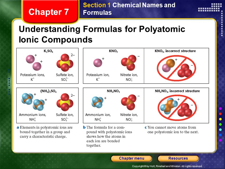 Copyright © by Holt, Rinehart and Winston. All rights reserved. ResourcesChapter menu Chapter 7 Understanding Formulas for Polyatomic Ionic Compounds
