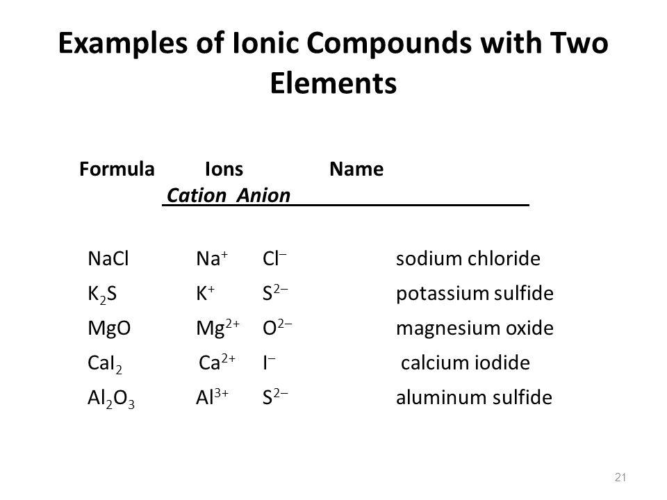21 Formula IonsName Cation Anion NaClNa + Cl – sodium chloride K 2 SK + S 2– potassium sulfide MgOMg 2+ O 2– magnesium oxide CaI 2 Ca 2+ I – calcium i