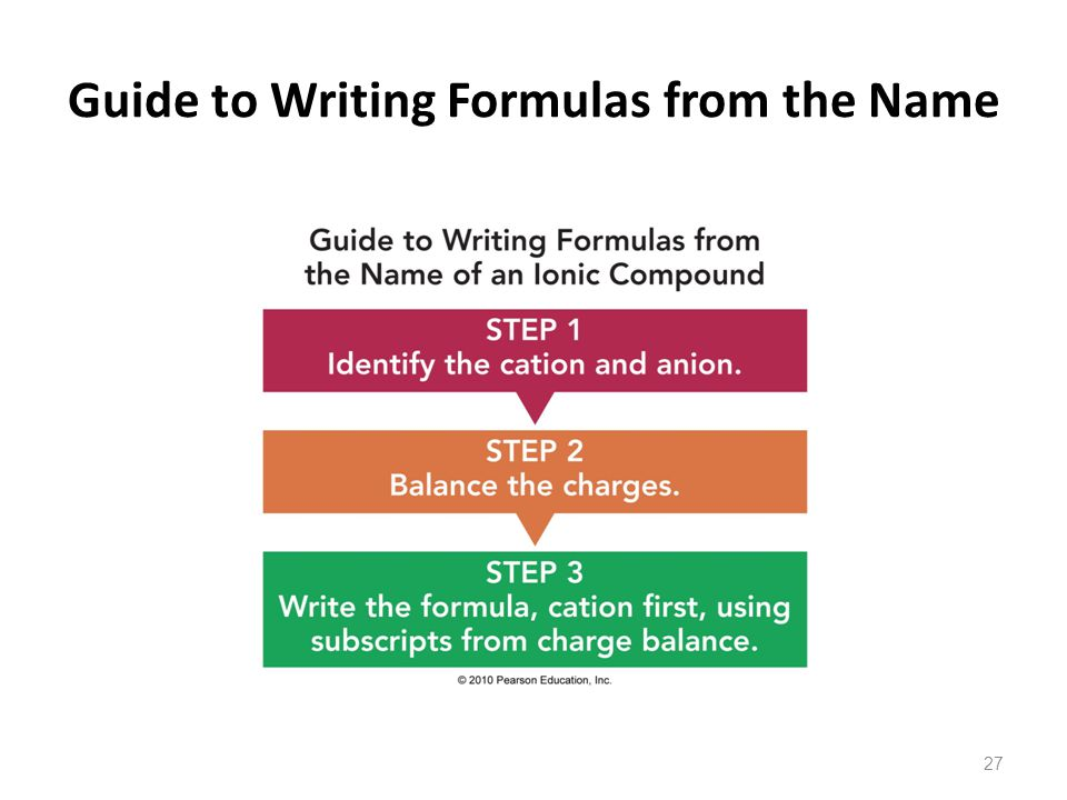 27 Guide to Writing Formulas from the Name