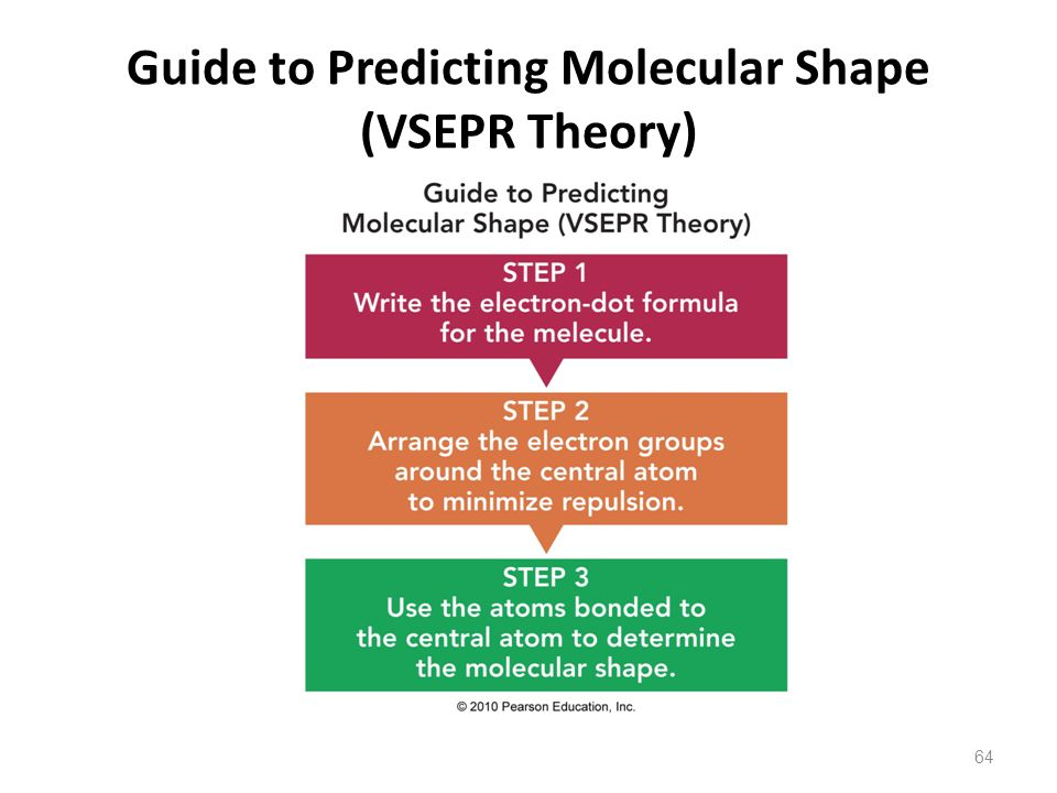 64 Guide to Predicting Molecular Shape (VSEPR Theory)