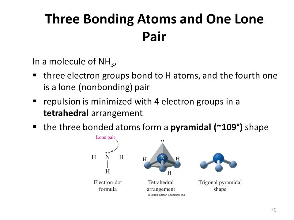 70 Three Bonding Atoms and One Lone Pair In a molecule of NH 3,  three electron groups bond to H atoms, and the fourth one is a lone (nonbonding) pair  repulsion is minimized with 4 electron groups in a tetrahedral arrangement  the three bonded atoms form a pyramidal (~109°) shape