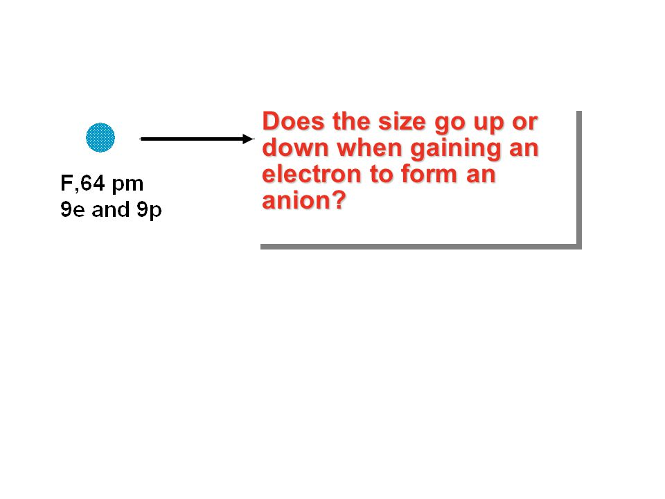 Does the size go up or down when gaining an electron to form an anion?