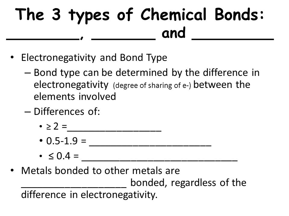 Polyatomic Ions You can make additional polyatomic ions by adding a __ to the ion.