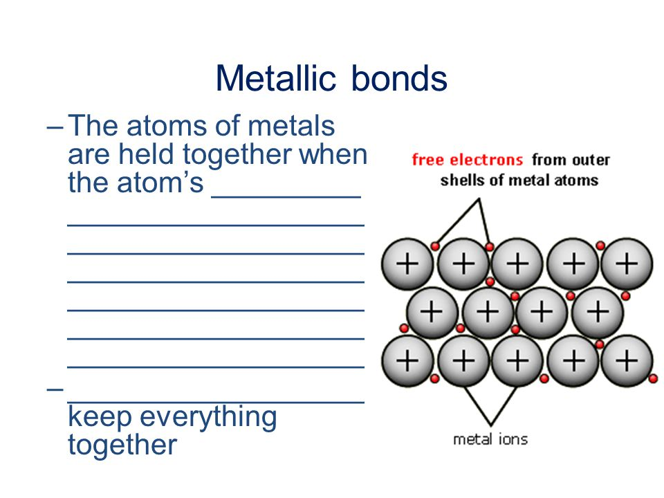 The 3 types of Chemical Bonds: ________, _______ and _________ Electronegativity and Bond Type – Bond type can be determined by the difference in electronegativity (degree of sharing of e-) between the elements involved – Differences of: ≥ 2 =_________________ 0.5-1.9 = ______________________ ≤ 0.4 = ____________________________ Metals bonded to other metals are ___________________ bonded, regardless of the difference in electronegativity.