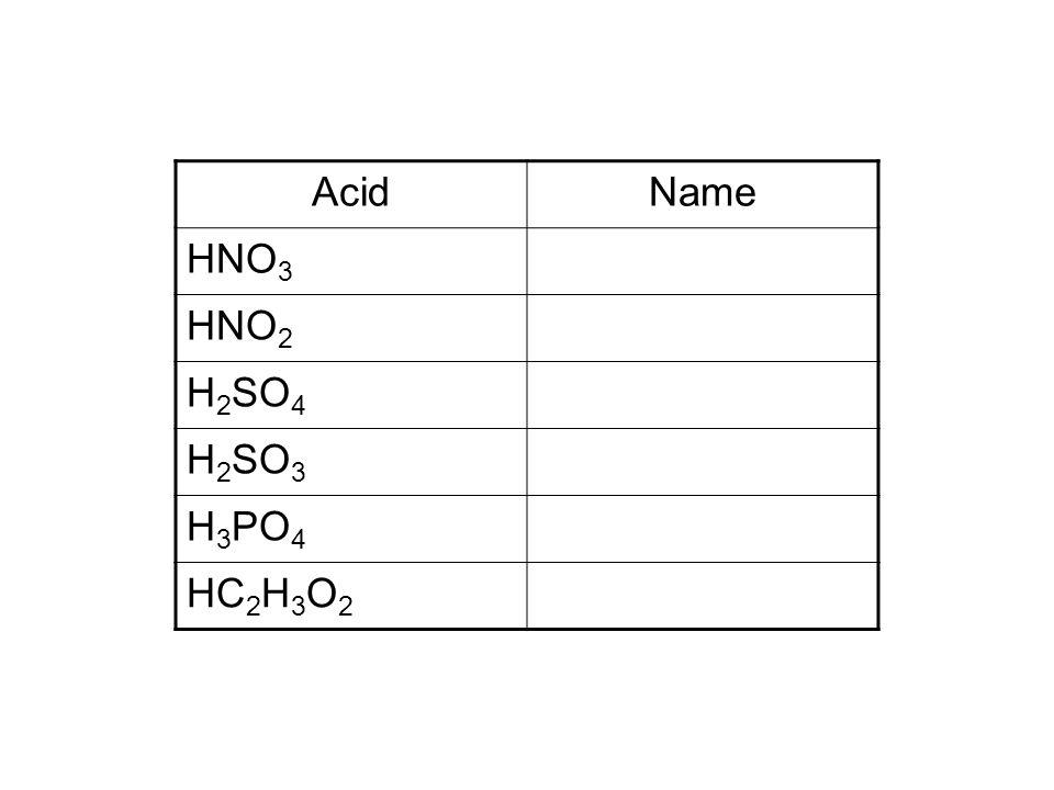  HBr (aq)  H 2 CO 3 (aq)  H 2 CO 2 (aq) Acid Nomenclature