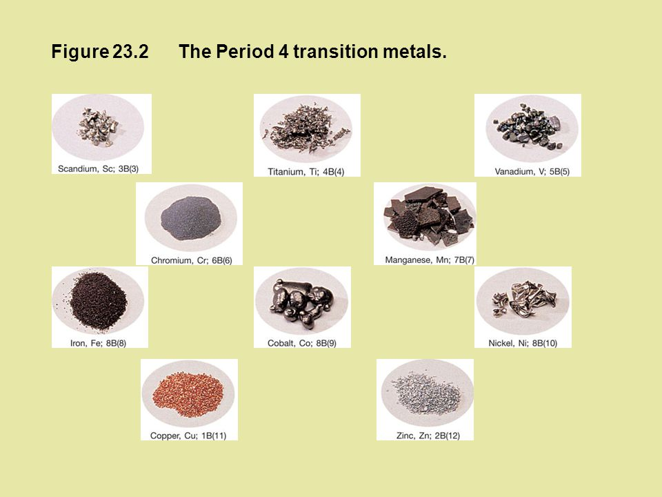 Electron Configurations of Transition Metals and their Ions The d-block elements have the general condensed ground-state configuration [noble gas]ns 2 (n – 1)d x where n = 4 to 7 and x = 1 to 10.