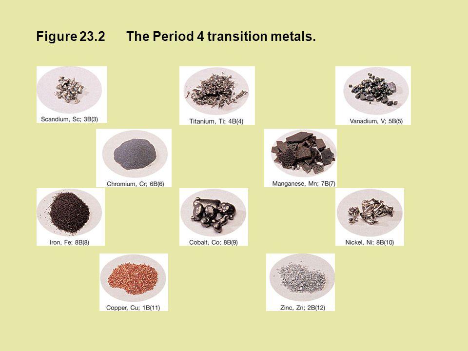 Figure 23.5Aqueous oxoanions of transition elements.