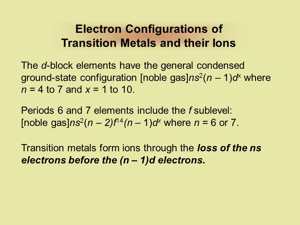 Table 23.2 Oxidation States and d-Orbital Occupancy of the Period 4 Transition Metals *