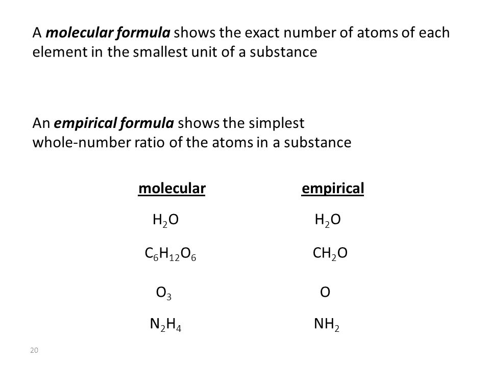 20 A molecular formula shows the exact number of atoms of each element in the smallest unit of a substance An empirical formula shows the simplest whole-number ratio of the atoms in a substance H2OH2O H2OH2O molecularempirical C 6 H 12 O 6 CH 2 O O3O3 O N2H4N2H4 NH 2