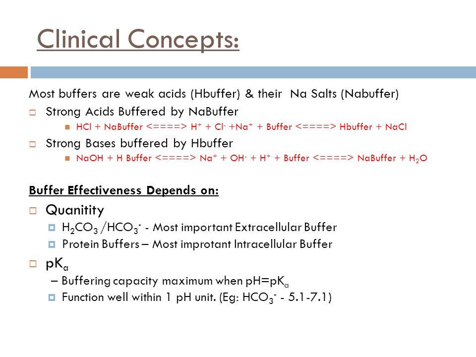 Clinical Concepts: Most buffers are weak acids (Hbuffer) & their Na Salts (Nabuffer)  Strong Acids Buffered by NaBuffer HCl + NaBuffer H + + Cl - +Na