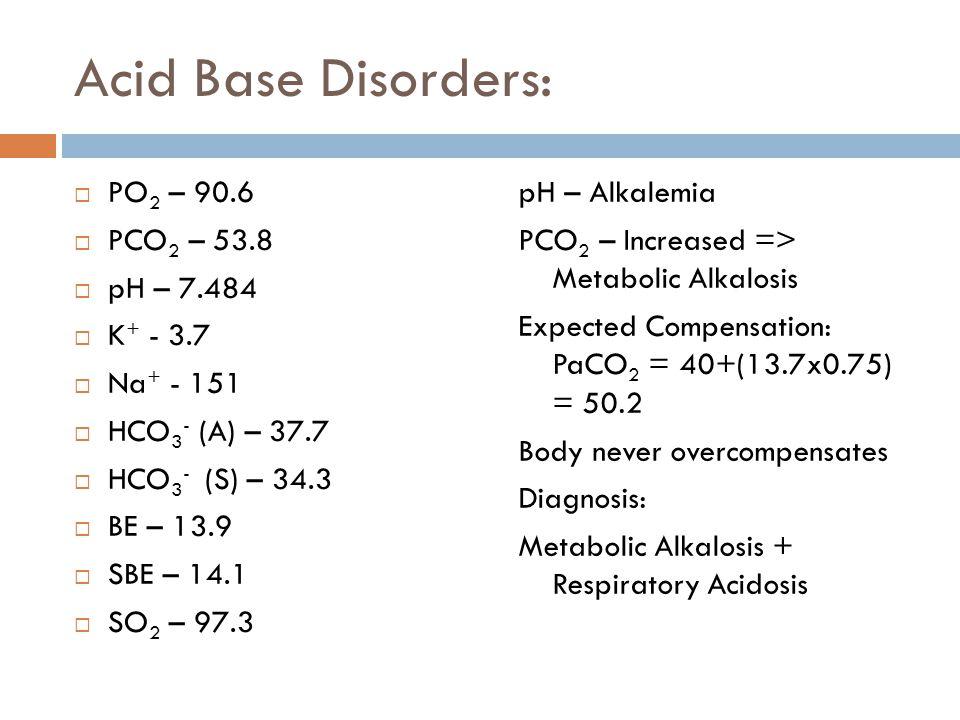 Acid Base Disorders:  PO 2 – 90.6  PCO 2 – 53.8  pH – 7.484  K + - 3.7  Na + - 151  HCO 3 - (A) – 37.7  HCO 3 - (S) – 34.3  BE – 13.9  SBE –