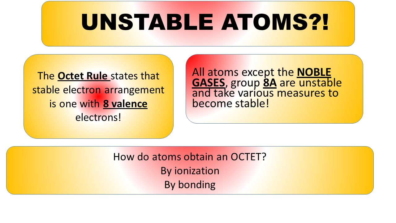 UNSTABLE ATOMS?.