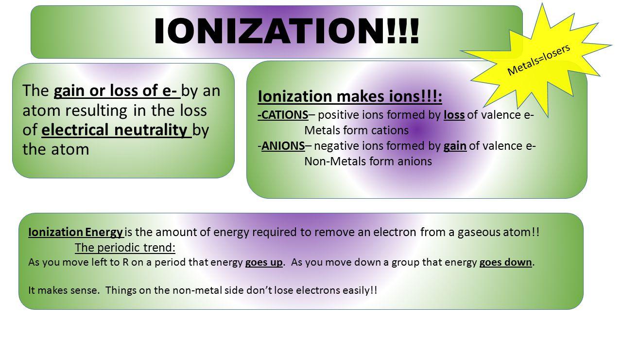 IONIZATION!!.