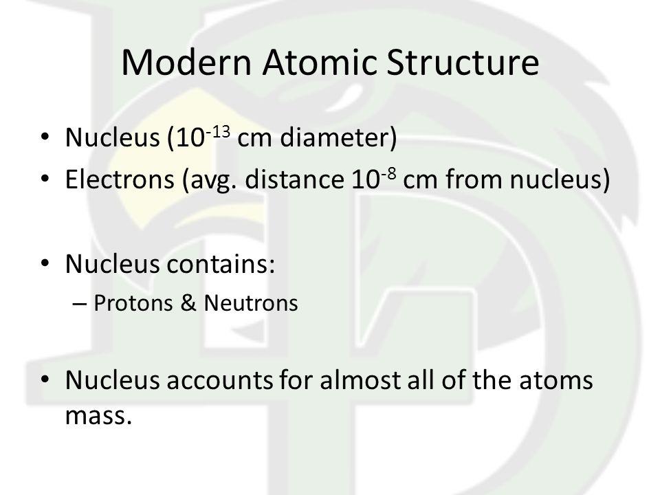 Modern Atomic Structure Nucleus (10 -13 cm diameter) Electrons (avg.
