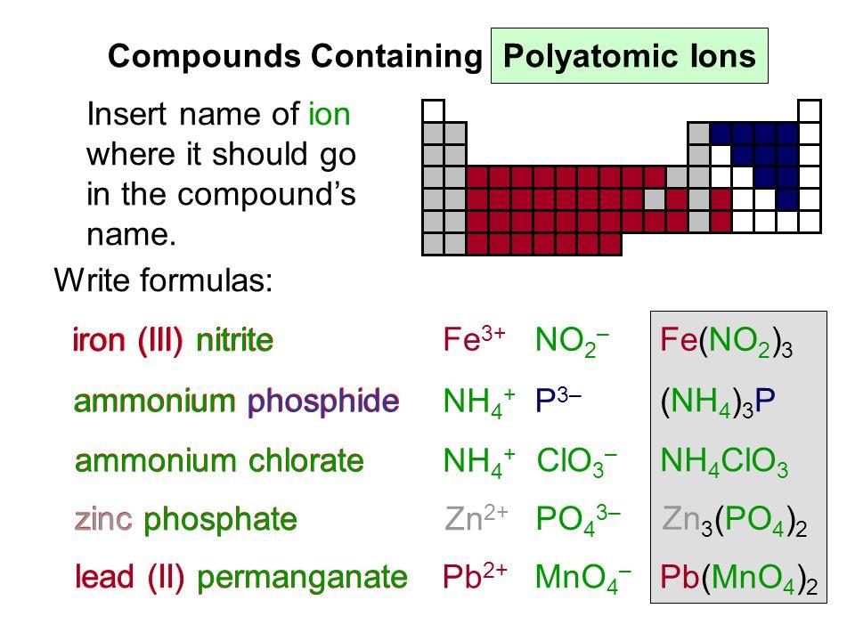 ElementLatin root-ic-ous gold, Auaur-Au 3+ Au + lead, Pbplumb-Pb 4+ Pb 2+ tin, Snstann-Sn 4+ Sn 2+ copper, Cucupr-Cu 2+ Cu + iron, Feferr-Fe 3+ Fe 2+ Write formulas: cuprous sulfide auric nitride ferrous fluoride Write names: Pb 3 P 4 Pb 3 P 2 SnCl 4 Cu + S 2– Cu 2 S Au 3+ N 3- AuN Fe 2+ F–F– FeF 2 cuprous sulfide auric ferrous fluoride Pb 3 P 4 Pb 3 P 2 Sn P 3– Pb .