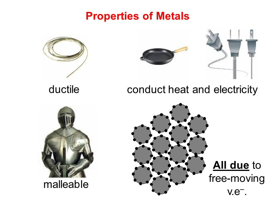 In insulators (like wood), the v.e – are attached to particular atoms.
