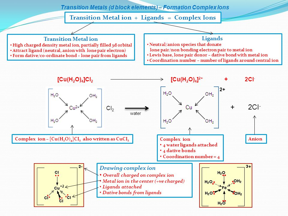 Transition Metals (d block elements) – Formation Complex Ions 2+ 2CI - Complex ion – [Cu(H 2 O) 4 ]CI 2 also written as CuCI 2 Transition Metal ion Hi