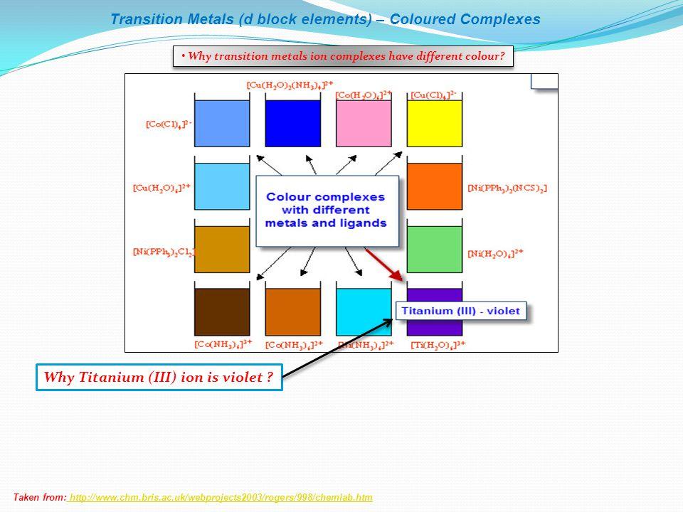 Taken from: http://www.chm.bris.ac.uk/webprojects2003/rogers/998/chemlab.htm http://www.chm.bris.ac.uk/webprojects2003/rogers/998/chemlab.htm Why tran