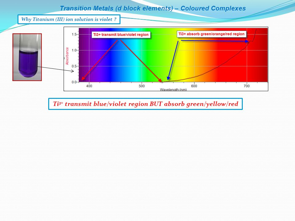 Why Titanium (III) ion solution is violet ? Transition Metals (d block elements) – Coloured Complexes Ti 3+ transmit blue/violet region BUT absorb gre