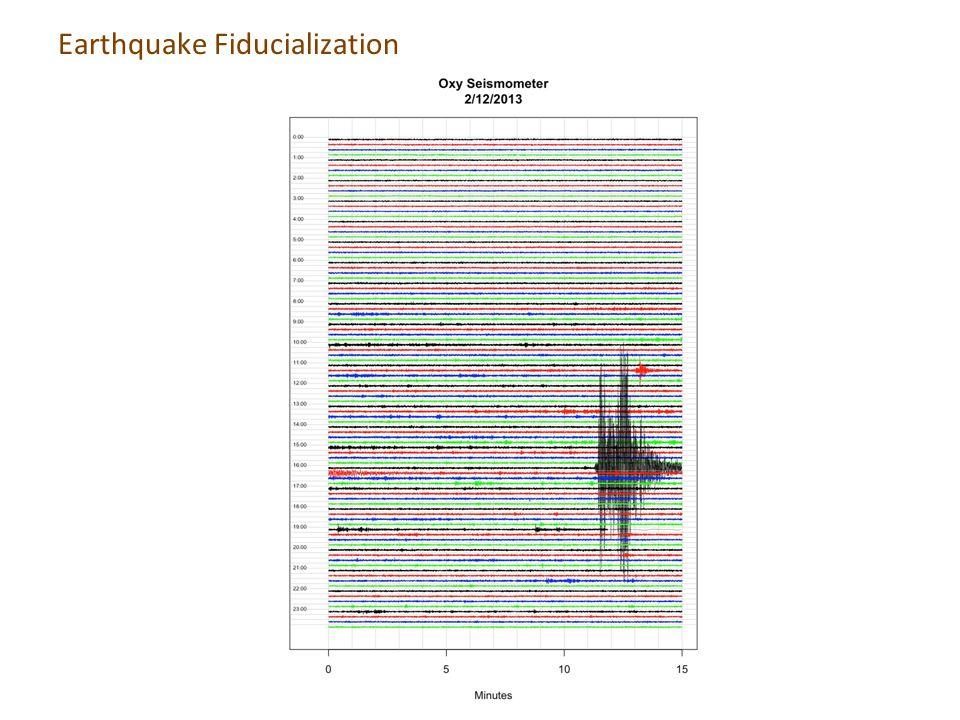 Earthquake Fiducialization