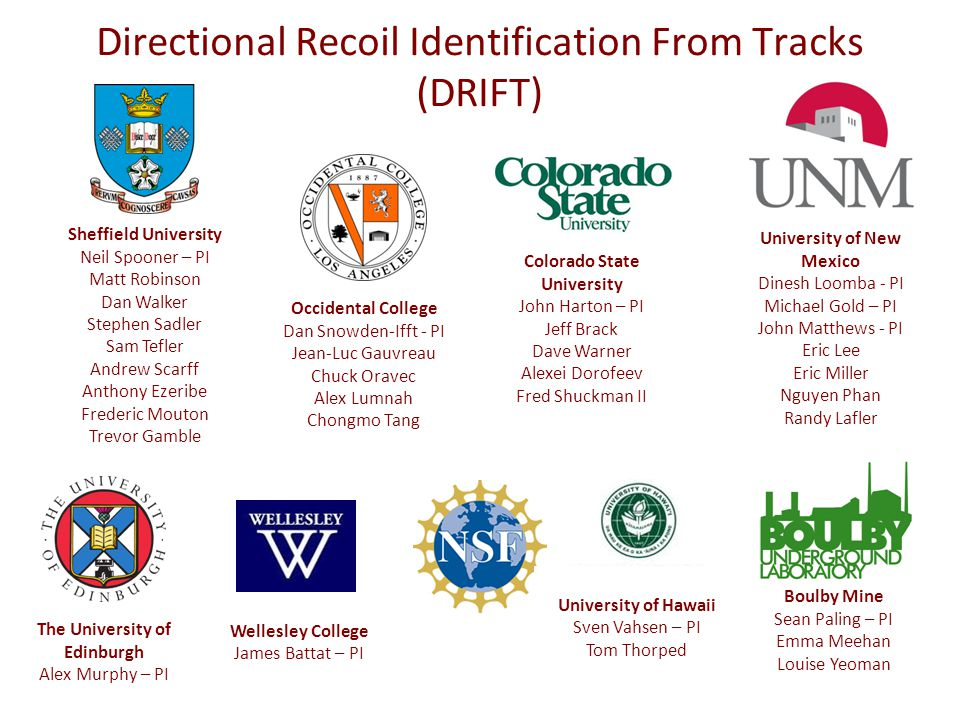 Occidental College Dan Snowden-Ifft - PI Jean-Luc Gauvreau Chuck Oravec Alex Lumnah Chongmo Tang University of New Mexico Dinesh Loomba - PI Michael Gold – PI John Matthews - PI Eric Lee Eric Miller Nguyen Phan Randy Lafler Colorado State University John Harton – PI Jeff Brack Dave Warner Alexei Dorofeev Fred Shuckman II Sheffield University Neil Spooner – PI Matt Robinson Dan Walker Stephen Sadler Sam Tefler Andrew Scarff Anthony Ezeribe Frederic Mouton Trevor Gamble The University of Edinburgh Alex Murphy – PI Directional Recoil Identification From Tracks (DRIFT) Wellesley College James Battat – PI University of Hawaii Sven Vahsen – PI Tom Thorped Boulby Mine Sean Paling – PI Emma Meehan Louise Yeoman