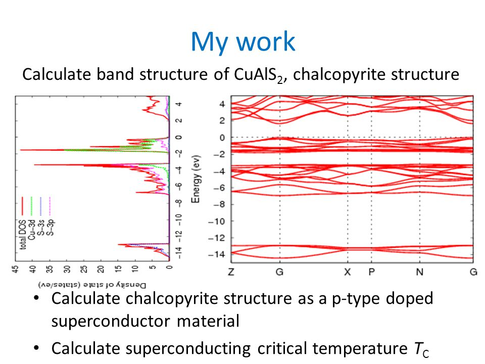 My work Calculate chalcopyrite structure as a p-type doped superconductor material Calculate superconducting critical temperature T C Calculate band s