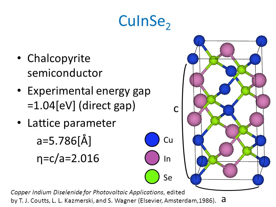 My work Calculate chalcopyrite structure as a p-type doped superconductor material Calculate superconducting critical temperature T C Calculate band structure of CuAlS 2, chalcopyrite structure