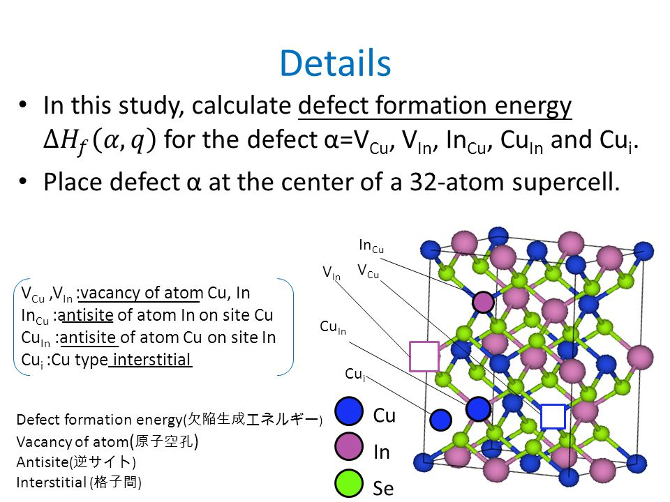 Details Cu In Se In Cu V Cu V In Cu In Cu i Defect formation energy ( 欠陥生成エネルギー ) Vacancy of atom ( 原子空孔 ) Antisite ( 逆サイト ) Interstitial ( 格子間 ) V Cu,V In :vacancy of atom Cu, In In Cu :antisite of atom In on site Cu Cu In :antisite of atom Cu on site In Cu i :Cu type interstitial