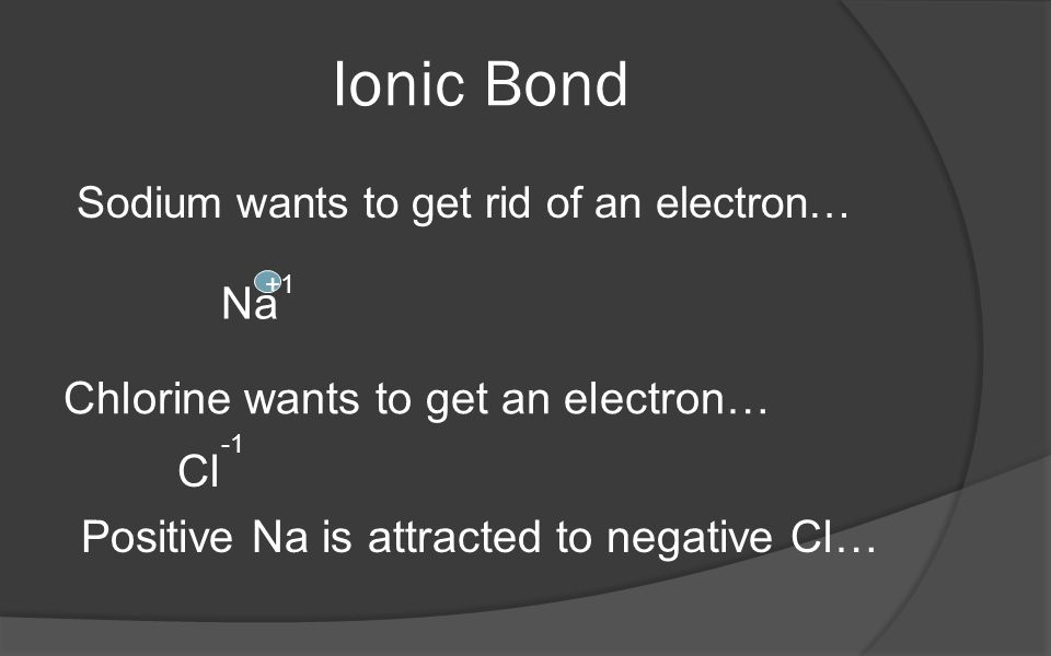 Ionic Bond Sodium wants to get rid of an electron… Na Chlorine wants to get an electron… Cl +1 Positive Na is attracted to negative Cl…
