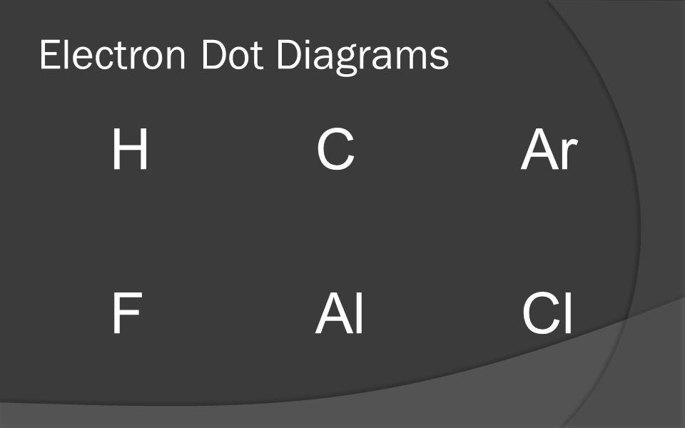 Electron Dot Diagrams HCAr FAlCl