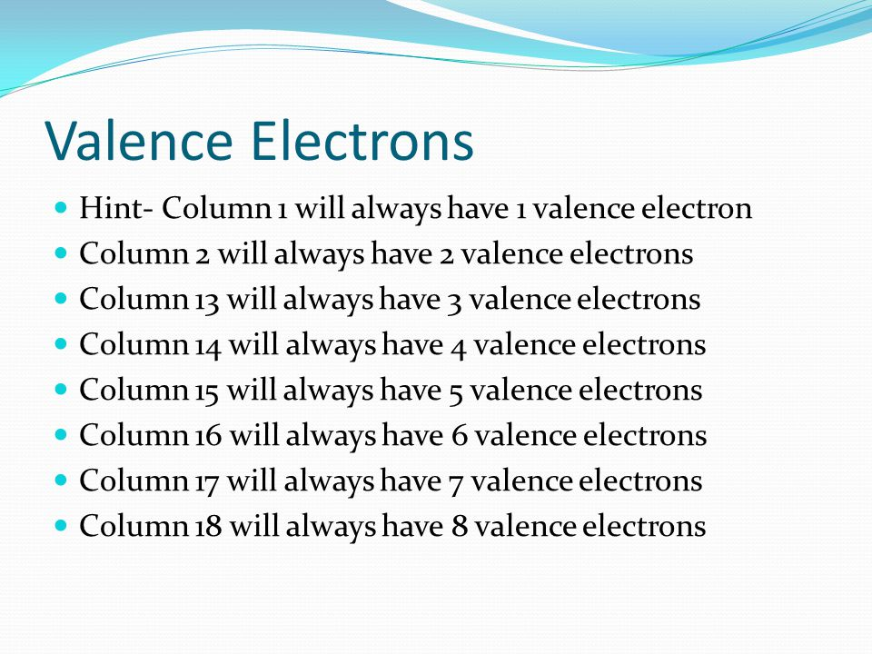 Valence Electrons Hint- Column 1 will always have 1 valence electron Column 2 will always have 2 valence electrons Column 13 will always have 3 valence electrons Column 14 will always have 4 valence electrons Column 15 will always have 5 valence electrons Column 16 will always have 6 valence electrons Column 17 will always have 7 valence electrons Column 18 will always have 8 valence electrons