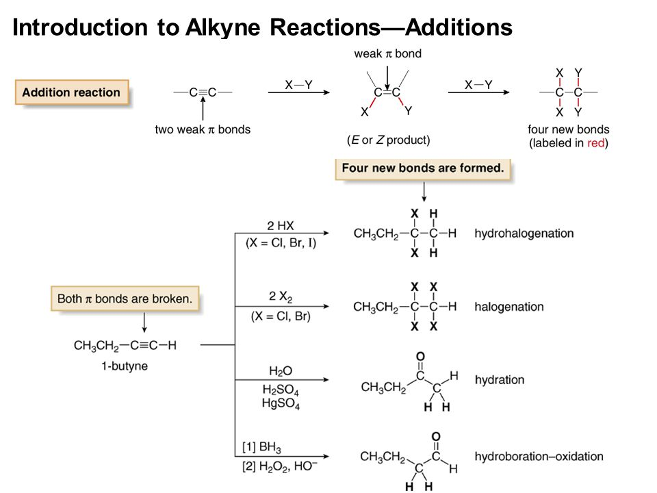 13 Introduction to Alkyne Reactions—Additions