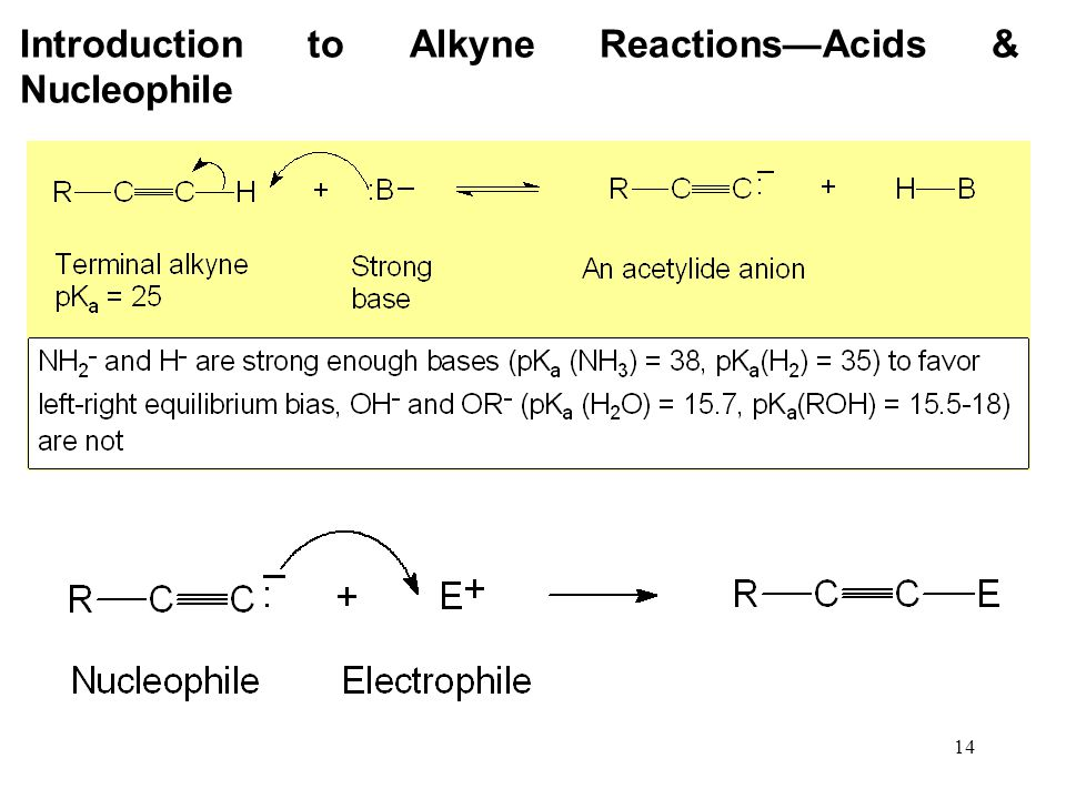 14 Introduction to Alkyne Reactions—Acids & Nucleophile