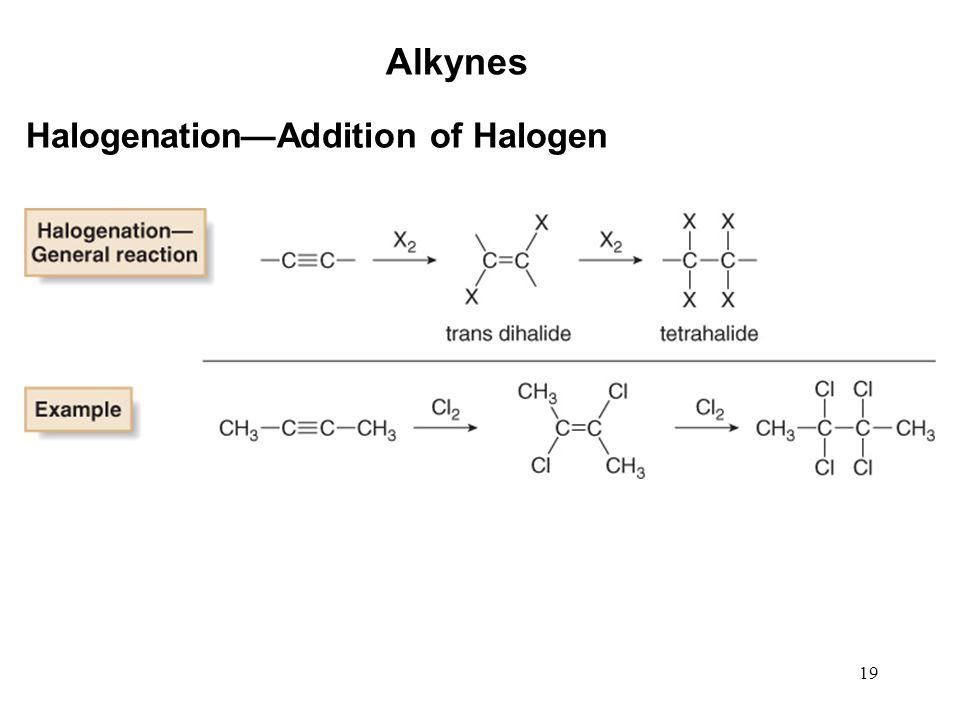 19 Alkynes Halogenation—Addition of Halogen